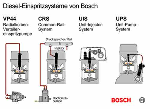 Bosch Vp44 Injection Pump Diagram Example Electrical Wiring Diagram